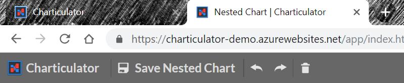 Nested Chart Header