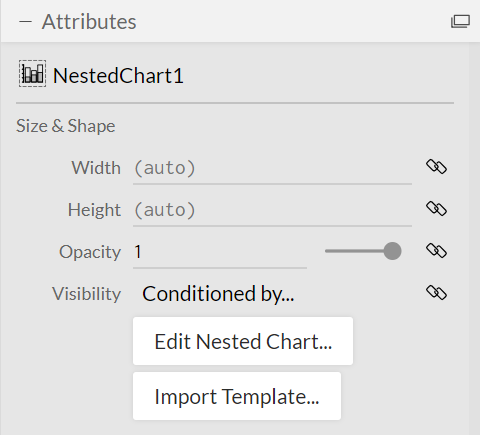 Nested Chart